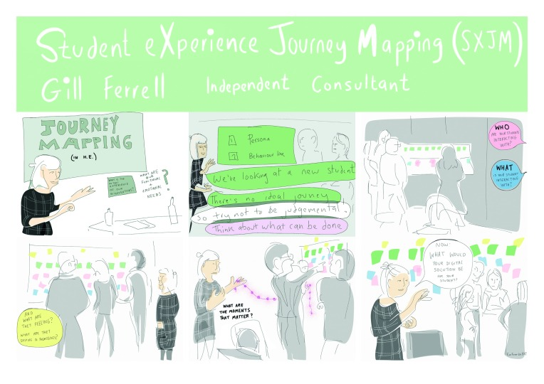 5 Student eXperience Journey Mapping (SXJM) where can digital really make a difference